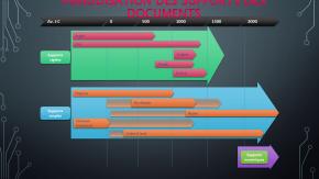 Dématique et SAE (2) – De la dématérialisation des archives à ladématique