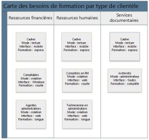 IMA 2015-11-08 Formation